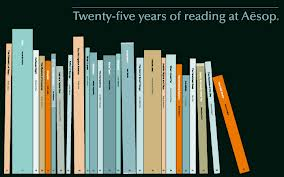 Aesop book poster with 25 years of reading at Aesop