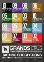 Nespresso grand crus